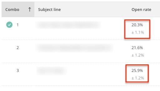 Short vs. Long Subject Lines