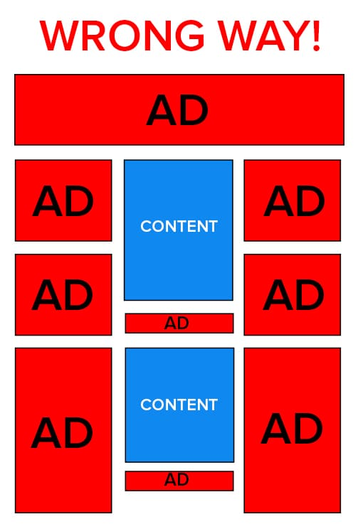Too Many Ads