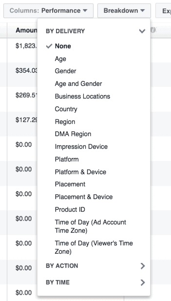 Facebook Ads Breakdown Lists