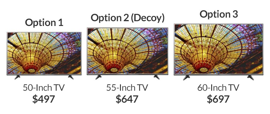 Pricing Options With Decoy