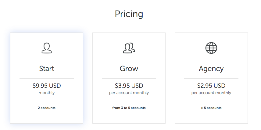 Grum Co Pricing