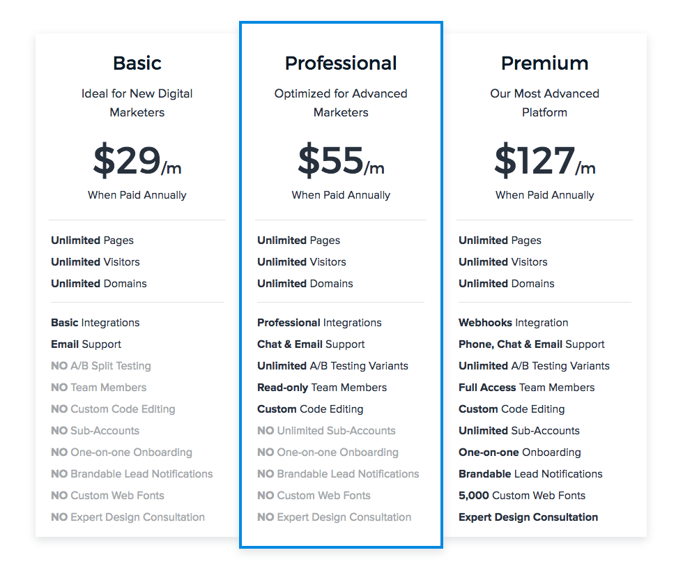 Instapage Pricing 2016