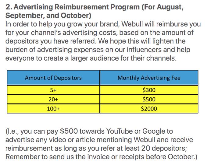 Affiliate Program Incentives