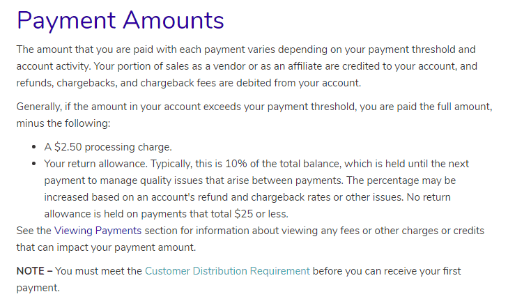 ClickBank Payout Terms