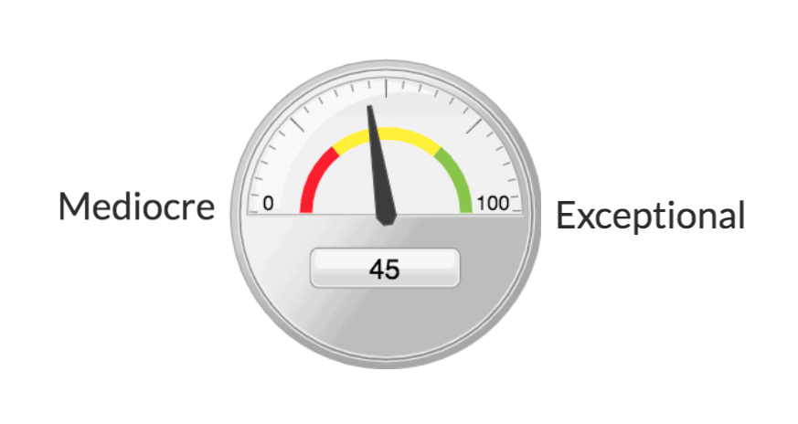 The Mediocrity-Exceptionalism Spectrum