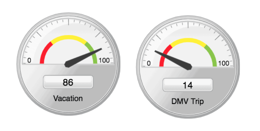 "Two ""Gaps"" Companies Can Fill to Take Market Share"