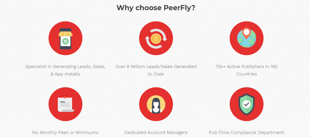 Peerfly Range of Offers