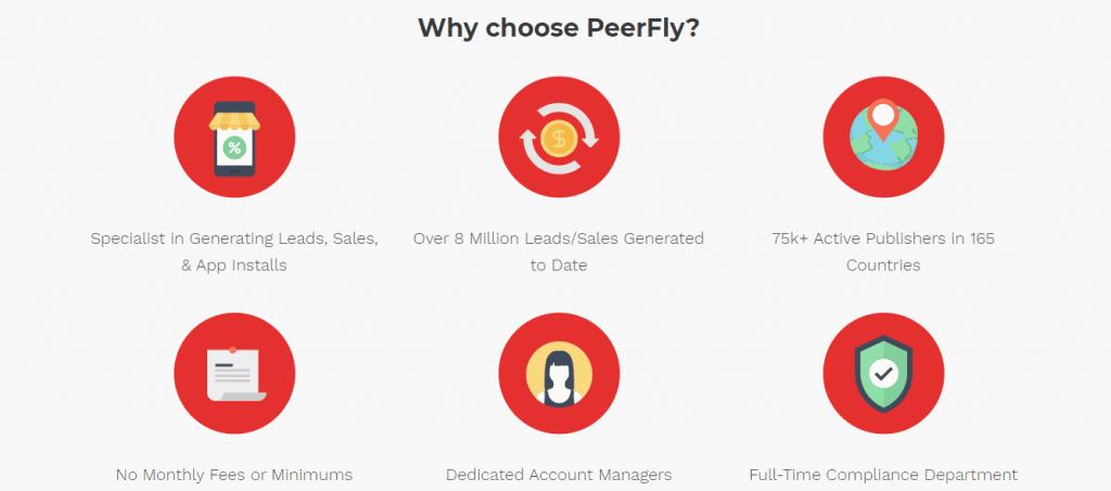 Peerfly Range of Offers