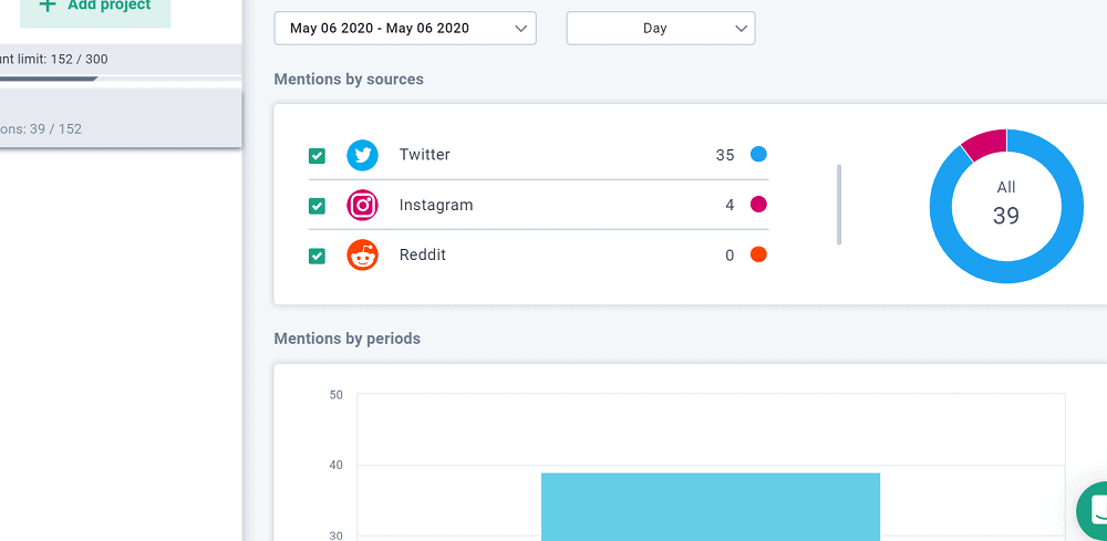 Onlypult Monitoring Mentions
