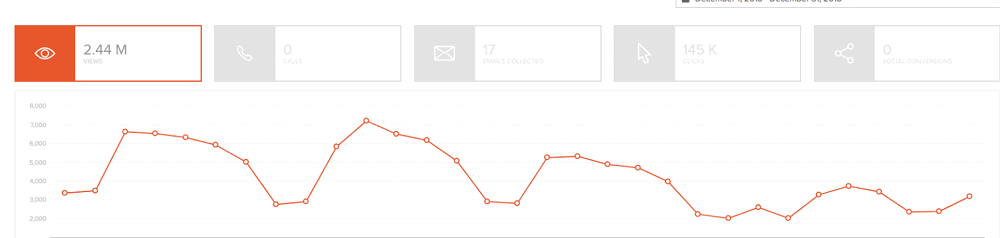 Hello Bar Analytics