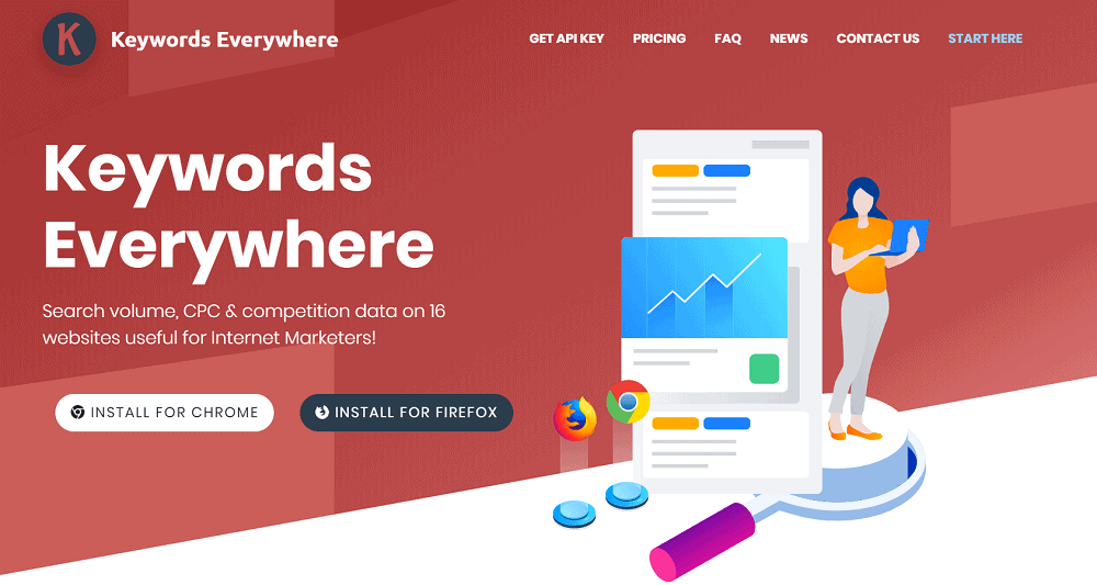 Keywords Everywhere Review – Is This Freemium Tool The Secret To Keyword Success?