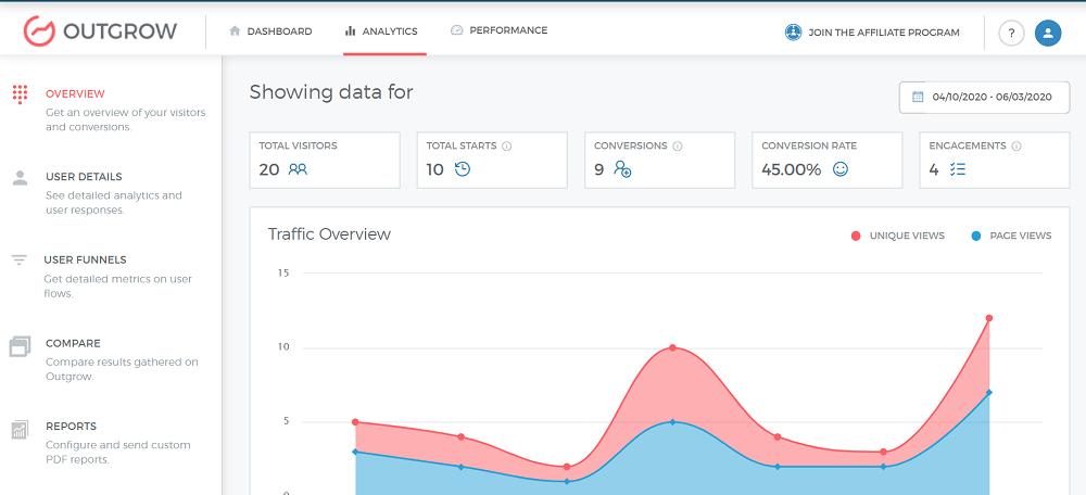 Outgrow Analytics