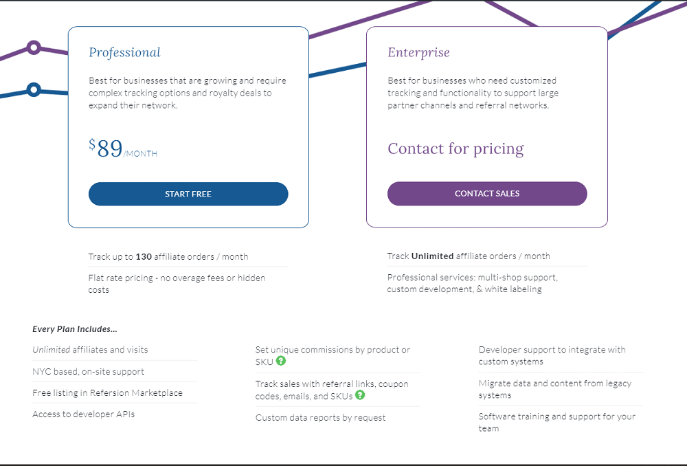Refersion Pricing