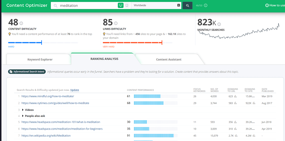 cognitiveSEO rank tracking