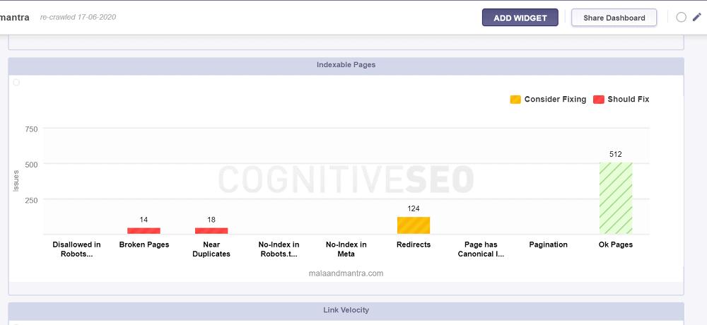 cognitiveSEO site audit