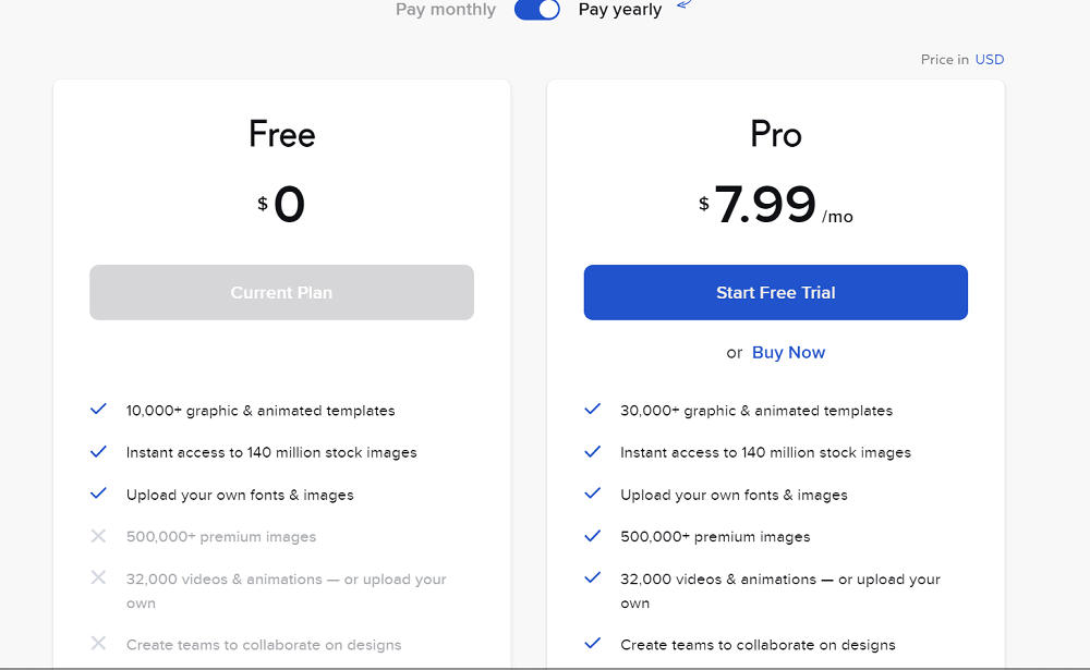 Crello Pricing