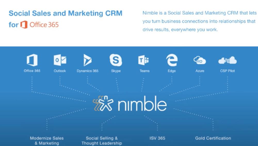 Nimble MS 365 Integration