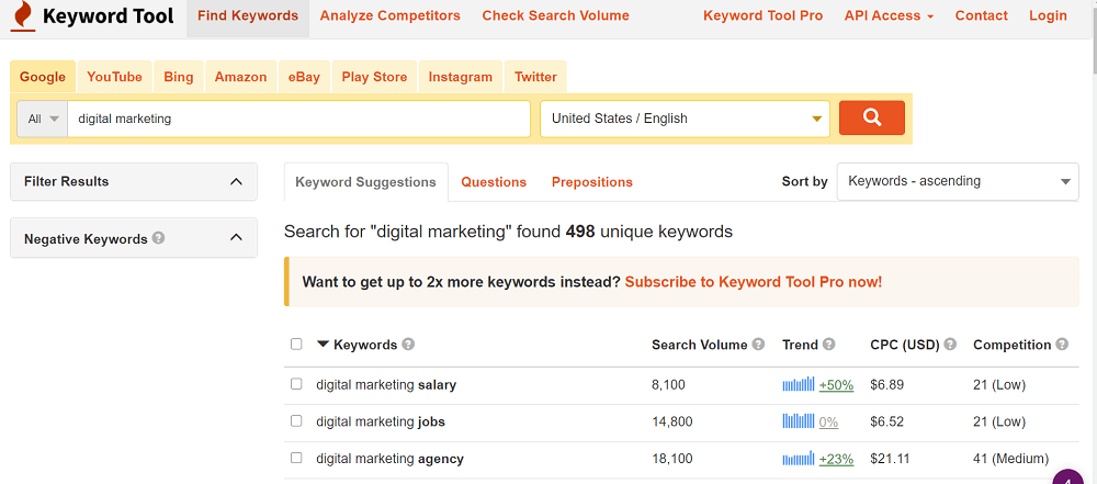 Keyword Tool Getting Started