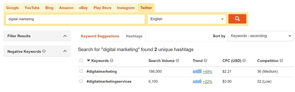 Keyword Tool Hashtag