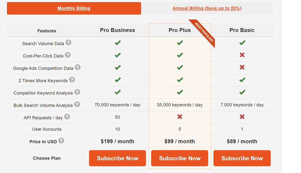 Keyword Tool Pricing