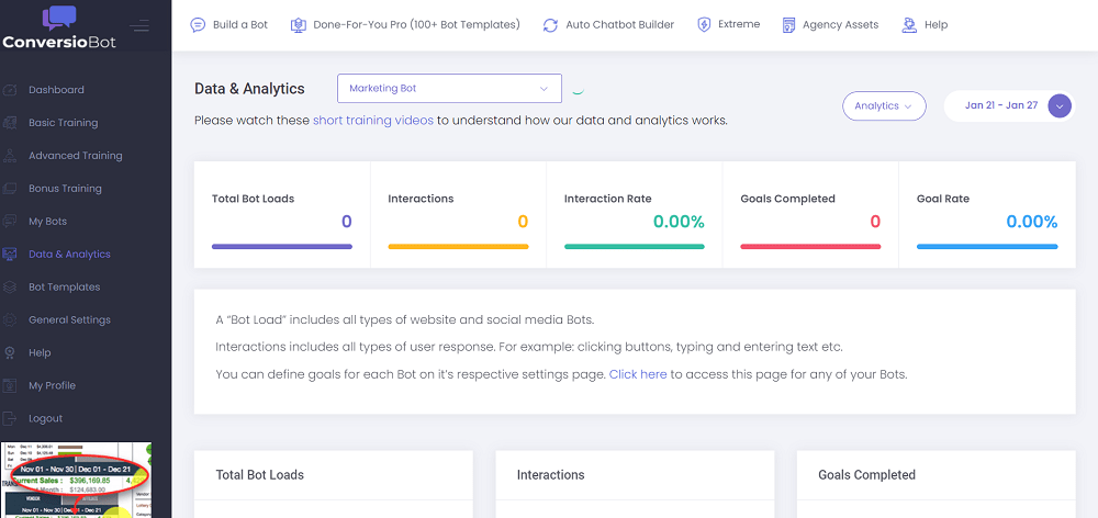 Conversio Bot analytics